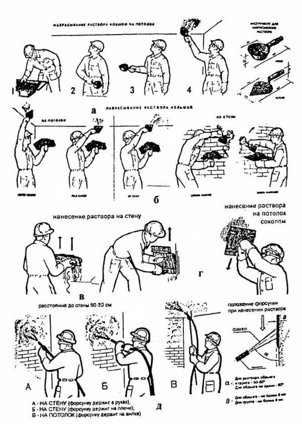 Рис. 8.8. Способы нанесения раствора: а - ковшом; б - кельмой; в - полутерком; г - соколом; д - механизированным способом - растворонасосом