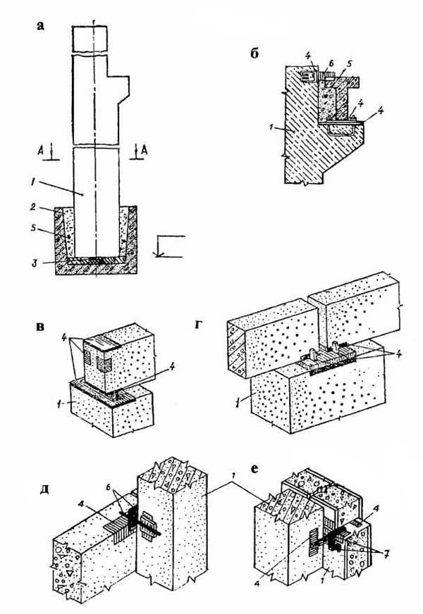Рис. 6.25. Узлы железобетонного каркаса одноэтажных промышленных зданий