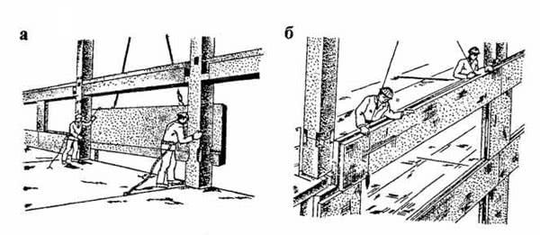 Рис. 6.28. Монтаж наружных ленточных стеновых панелей: а - подтягивание панелей; б - выверка панелей отвесом