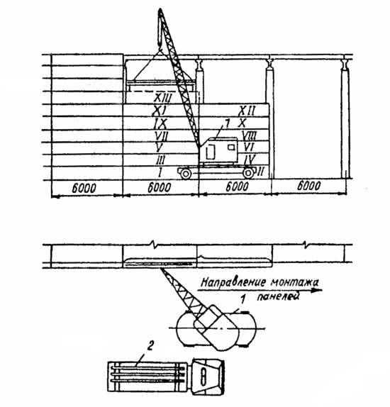Рис. 6.29. Схема монтажа стеновых панелей способом двух смежных секций: 1 - монтажный кран; 2 - полуприцеп для перевозки панелей; I - XII последовательность монтажа панелей; XIII - монтируемая панель