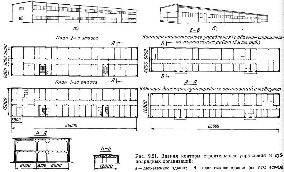 Рис. 9.21. Здания конторы строительного управления и субподрядных организаций