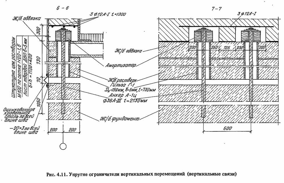 Рис. 4.11. Упругие ограничители вертикальных перемещений (вертикальные связи)
