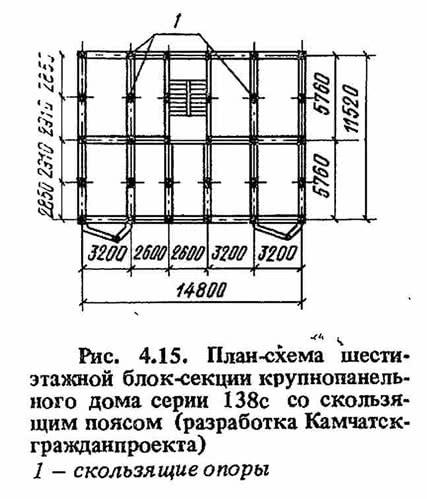 Рис. 4.15. План-схема шестиэтажной блок-секции крупнопанельного дома