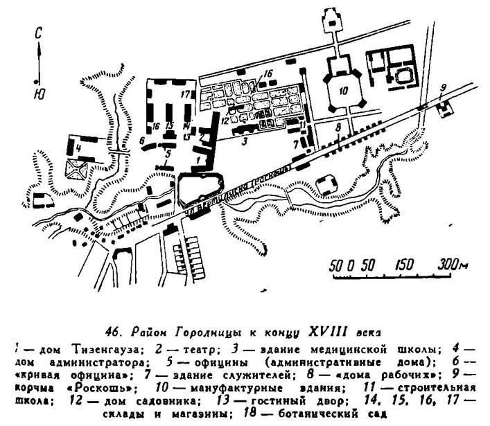 Район Городницы к концу XVIII века