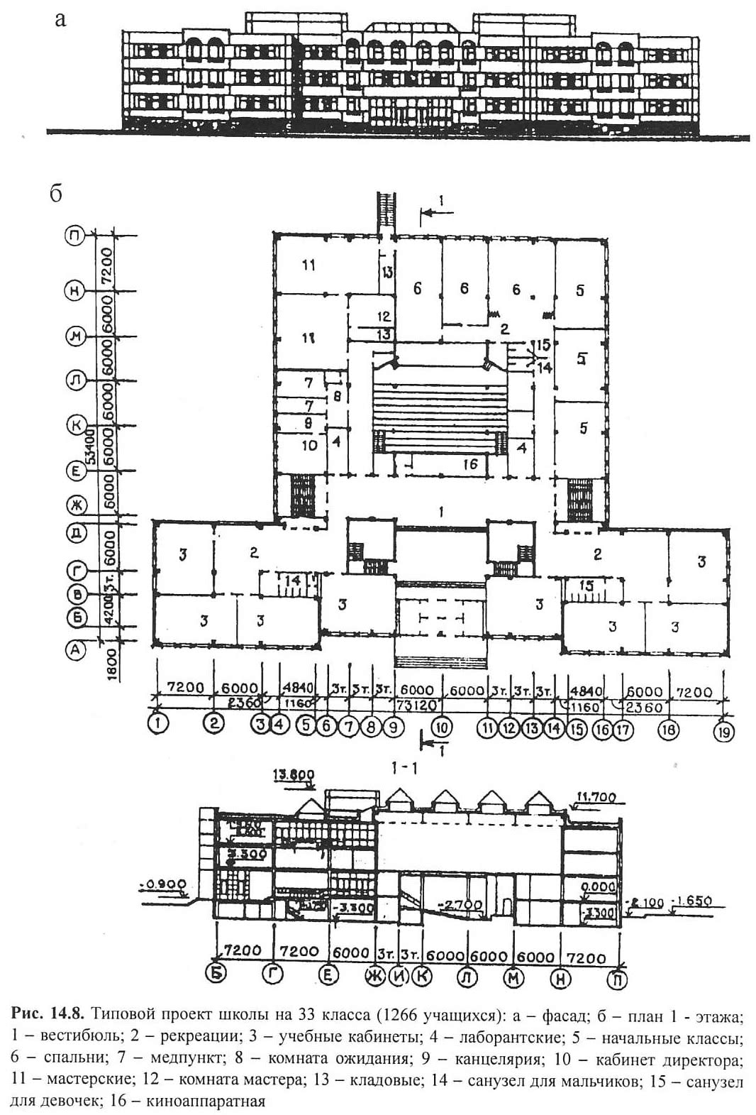 Рис. 14.8. Типовой проект школы на 33 класса (1266 учащихся)