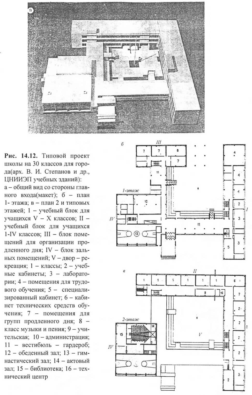 Рис. 14.12. Типовой проект школы на 30 классов