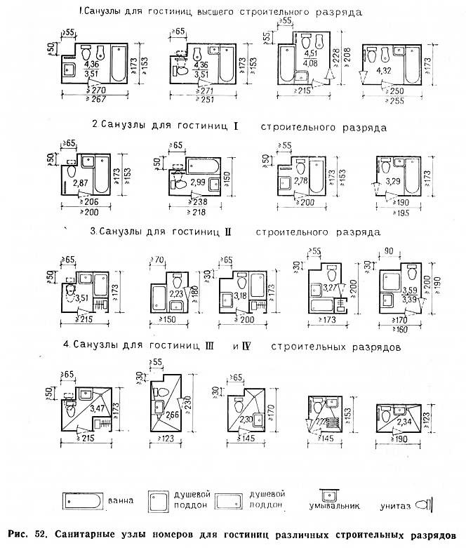 Рис. 52. Санитарные узлы номеров для гостиниц различных строительных разрядов