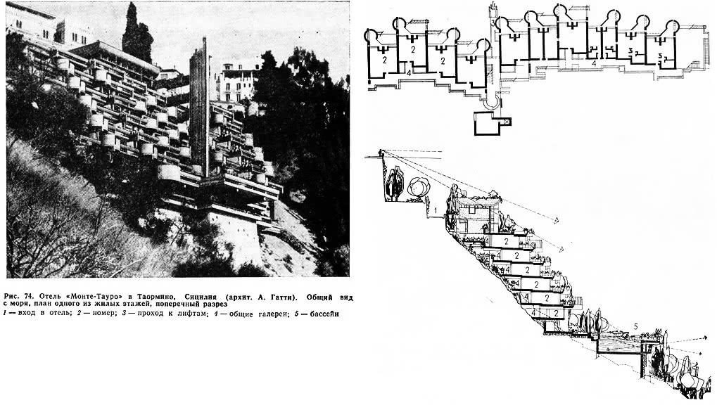 Рис. 74. Отель «Монте-Тауро» в Таормино, Сицилия