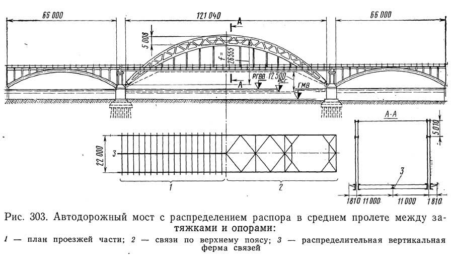 Рис. 303. Автодорожный мост с распределением распора в среднем пролете