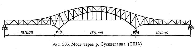 Рис. 305. Мост через р. Сусквеганна (США)