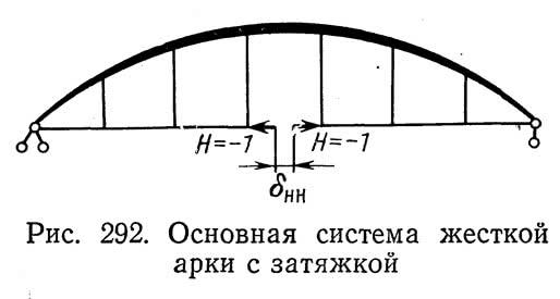 Рис. 292. Основная система жесткой арки с затяжкой