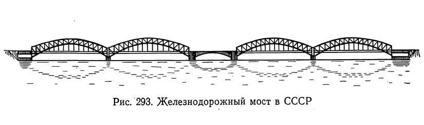 Рис. 293. Железнодорожный мост в СССР