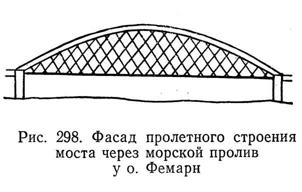 Рис. 298. Фасад пролетного строения моста через морской пролив у о. Фемарн