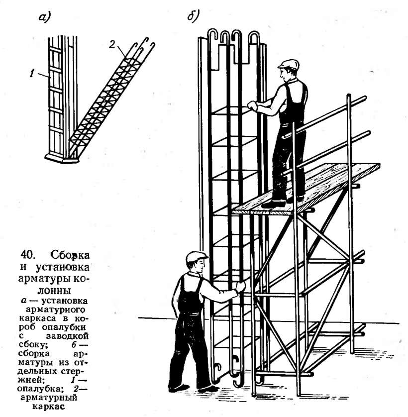 40. Сборка и установка арматуры колонны