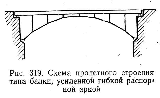 Рис. 319. Схема пролетного строения типа балки