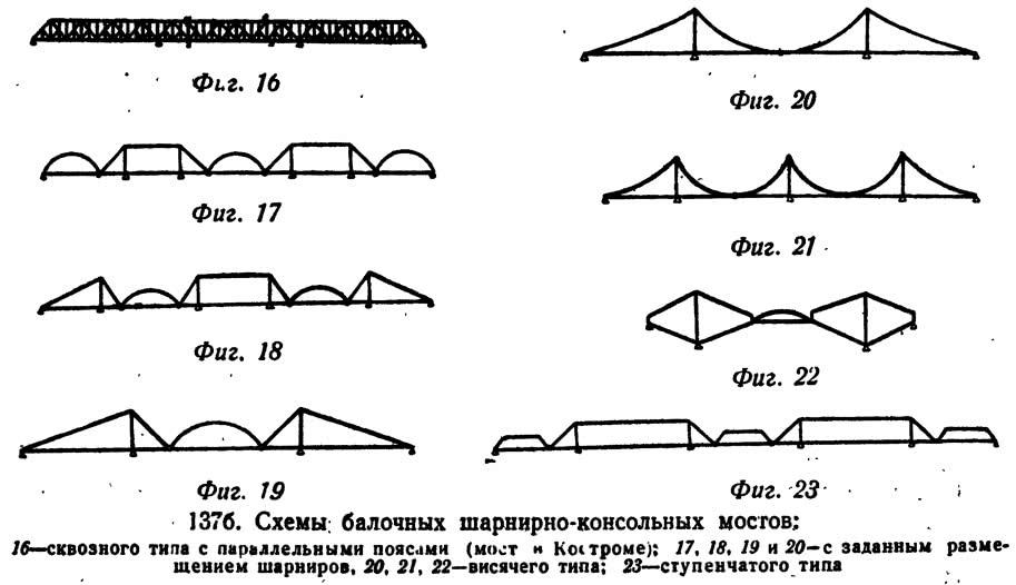 137 б. Схемы балочных шарнирно-консольных мостов