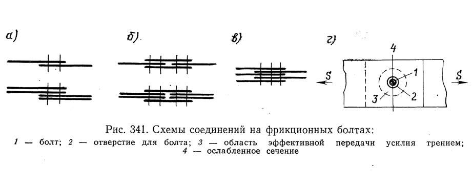 Рис. 341. Схемы соединений на фрикционных болтах
