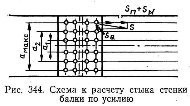 Рис. 344. Схема к расчету стыка стенки балки по усилию