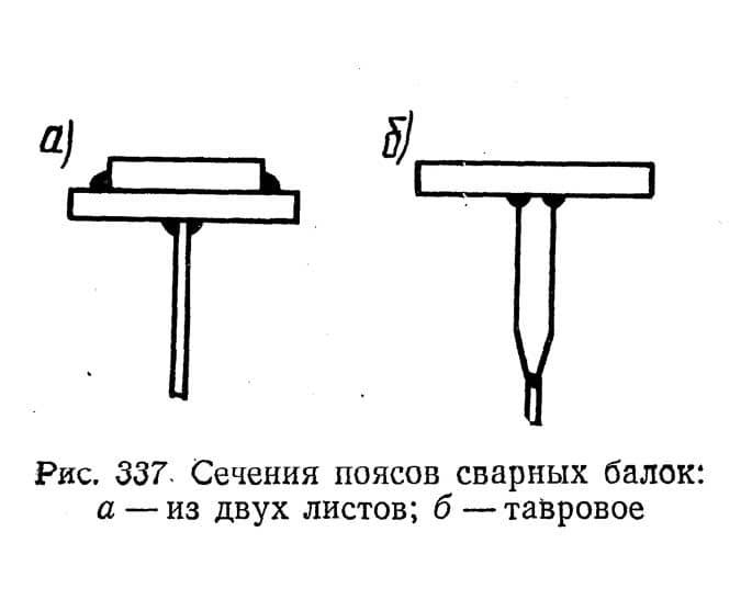 Рис. 337. Сечения поясов сварных балок