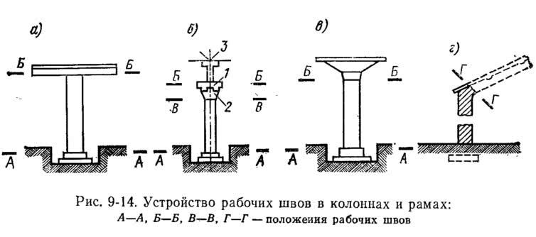 Рис. 9-14. Устройство рабочих швов в колоннах и рамах