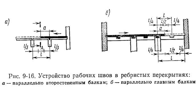 Рис. 9-16. Устройство рабочих швов в ребристых перекрытиях