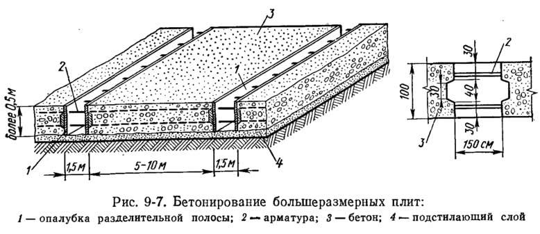 Рис. 9-7. Бетонирование большеразмерных плит