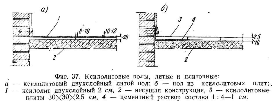 Фиг. 37. Ксилолитовые полы, литые и плиточные