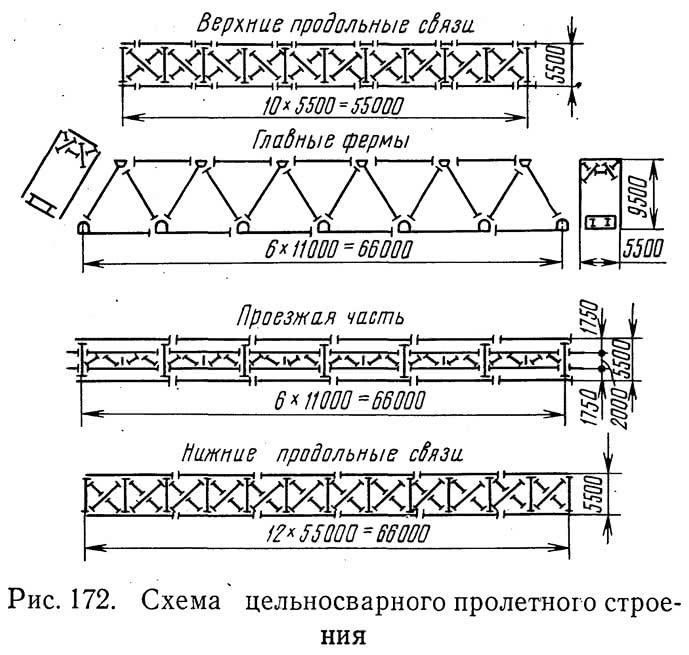 Рис. 172. Схема цельносварного пролетного строения