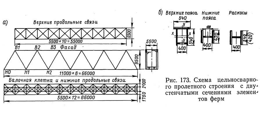 Рис. 173. Схема цельносварного пролетного строения с двустенчатыми сечениями элементов ферм