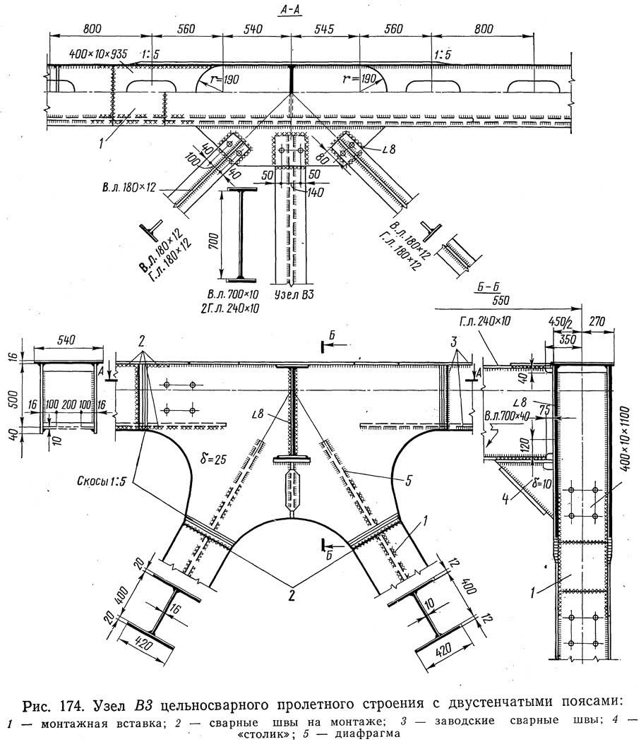 Рис. 174. Узел В3 цельносварного пролетного строения с двустенчатыми поясами