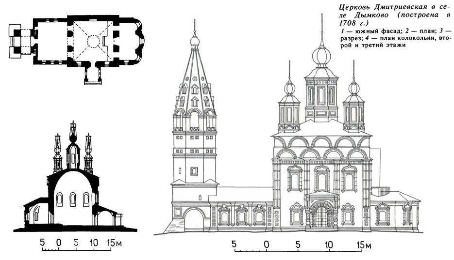 Церковь Дмитриевская в селе Дымково (построена в 1708 г.)