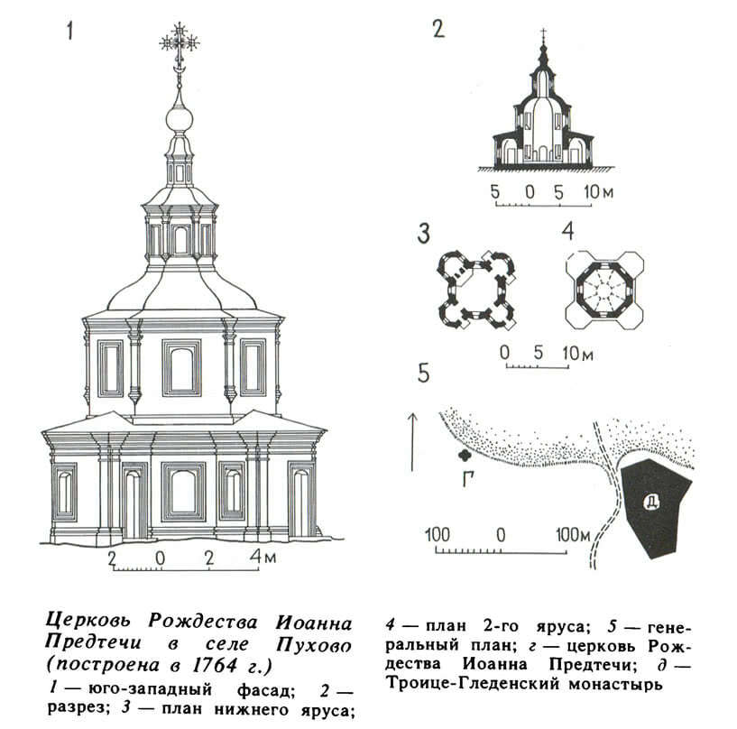 Церковь Рождества Иоанна Предтечи в селе Пухово (построена в 1764 г.)