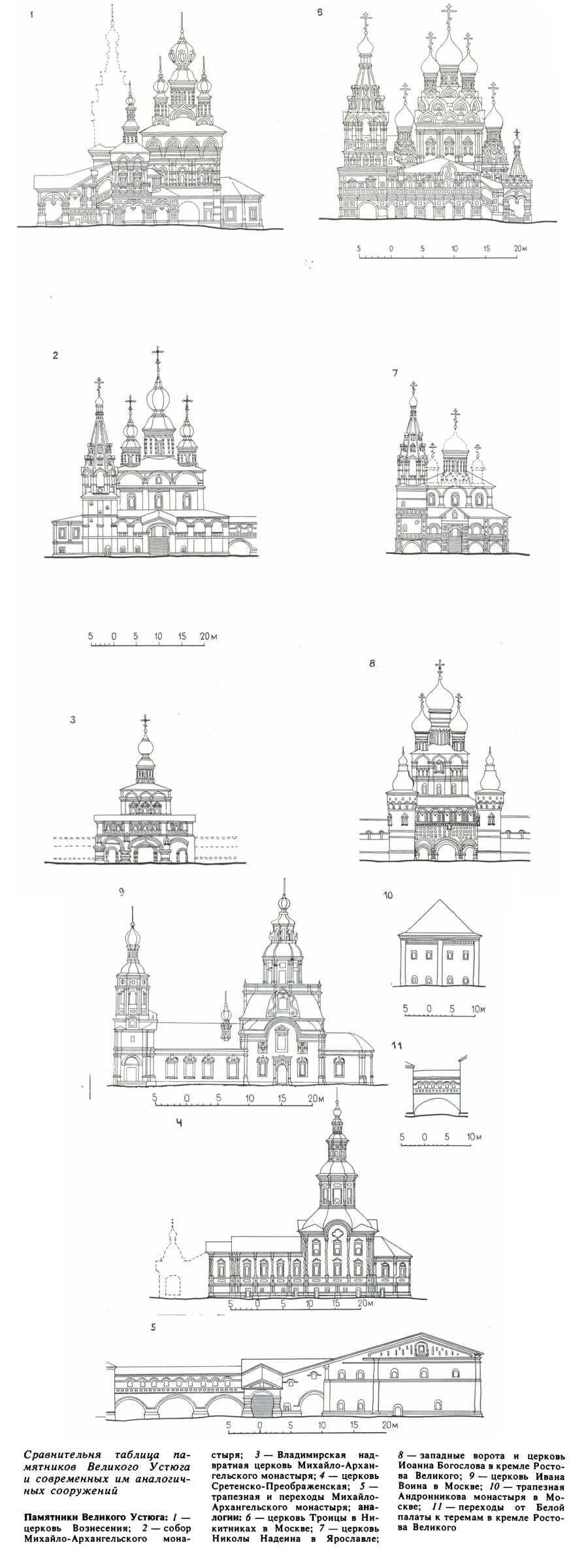 Сравнителъня таблица памятников Великого Устюга и современных им аналогичных сооружений
