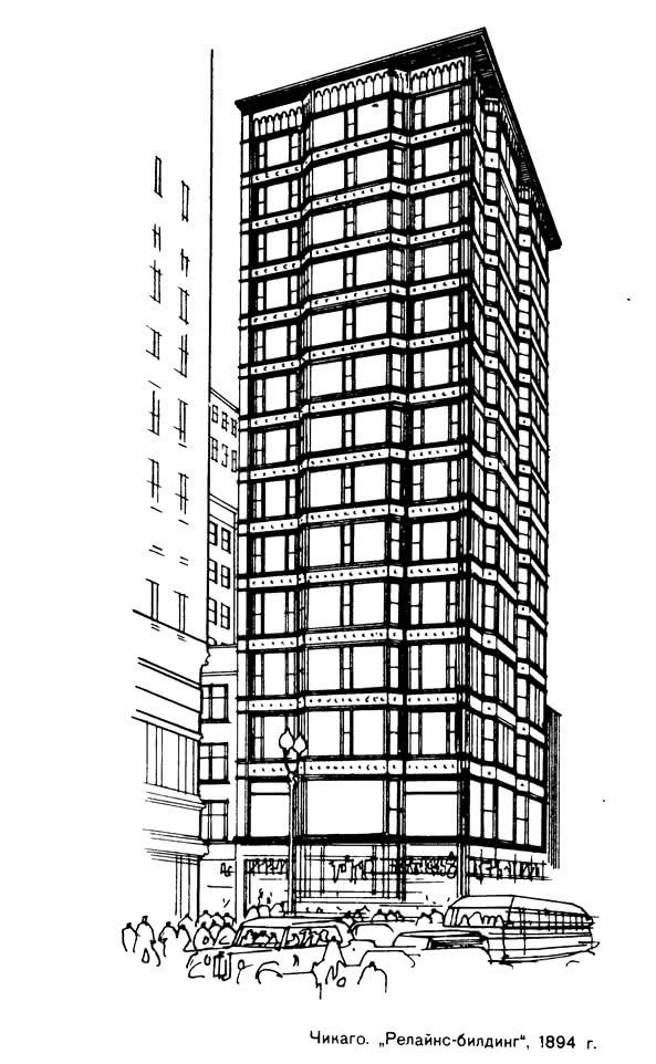 Чикаго. Релайнс-билдинг, 1894 г.