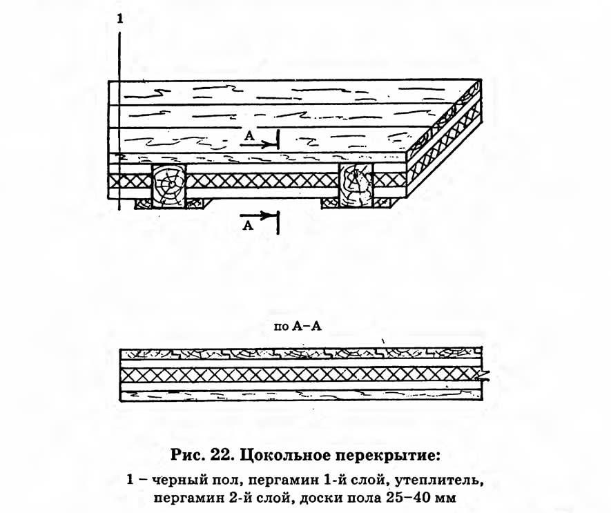 Рис. 22. Цокольное перекрытие