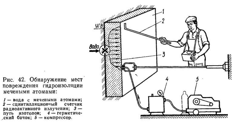 Рис. 42. Обнаружение мест повреждения гидроизоляции мечеными атомами