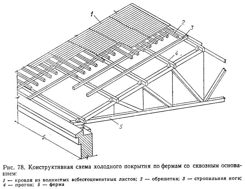 Рис. 78. Конструктивная схема холодного покрытия по фермам со сквозным основанием