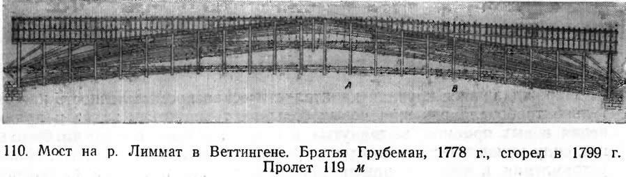 110. Мост на р. Лиммат в Веттингене