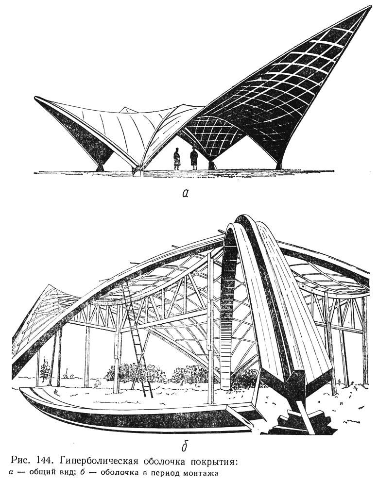 Рис. 144. Гиперболическая оболочка покрытия