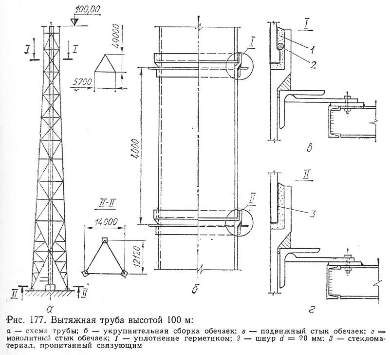 Рис. 177. Вытяжная труба высотой 100 м