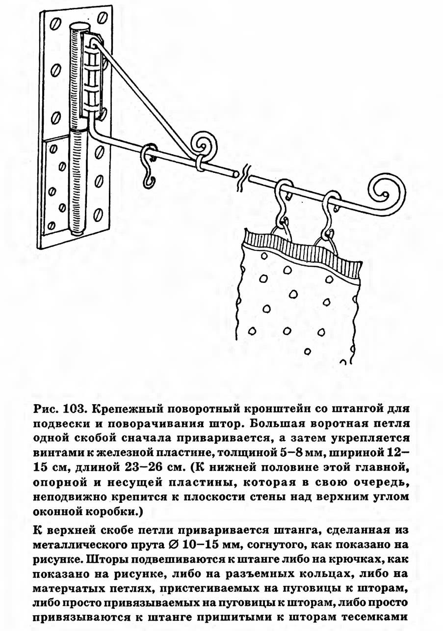Рис. 103. Крепежный поворотный кронштейн со штангой для штор