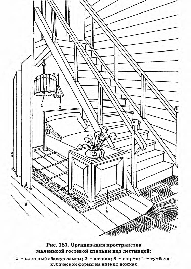 Рис. 181. Организация пространства маленькой гостевой спальни под лестницей