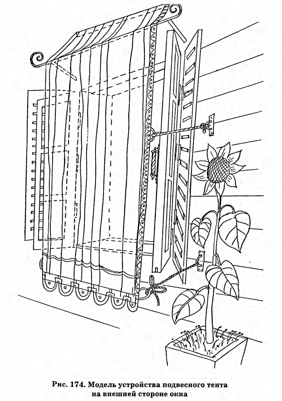 Рис. 174. Модель устройства подвесного тента на внешней стороне окна