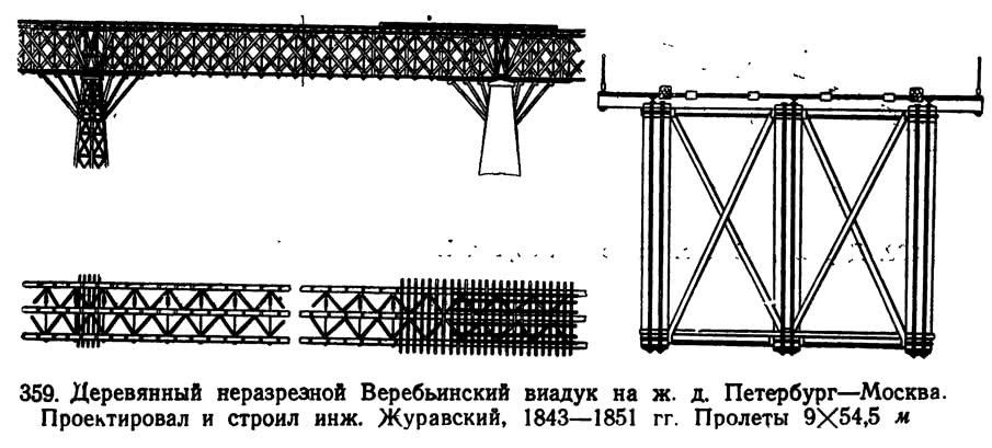 359. Деревянный неразрезной Веребьинский виадук на ж. д.