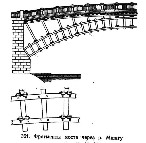 361. Фрагменты моста через р. Мшагу