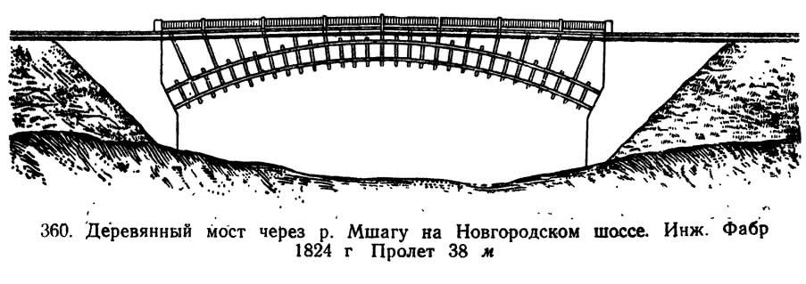 360. Деревянный мост через р. Мшагу на Новгородском шоссе