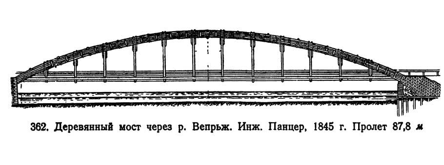 362. Деревянный мост через р. Вепрьж