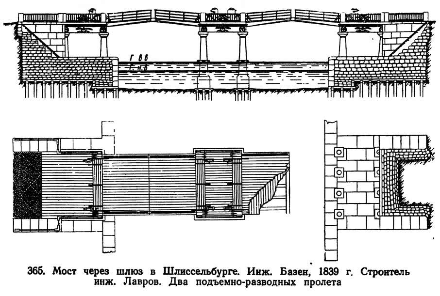 365. Мост через шлюз в Шлиссельбурге