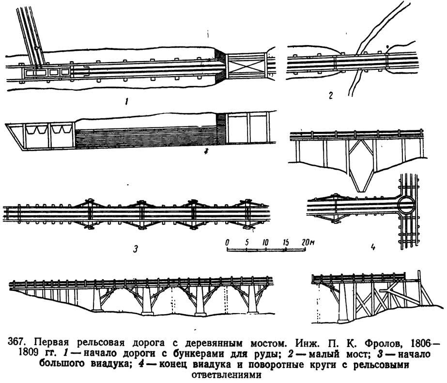 367. Первая рельсовая дорога с деревянным мостом