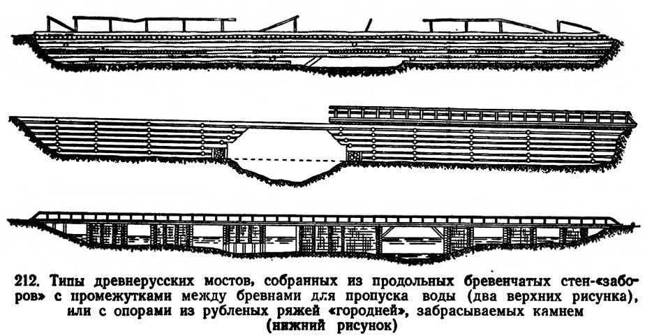 212. Типы древнерусских мостов собранных из продольных бревенчатых стен